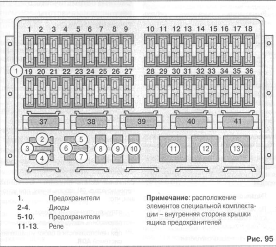 Вентилятор системы отопления