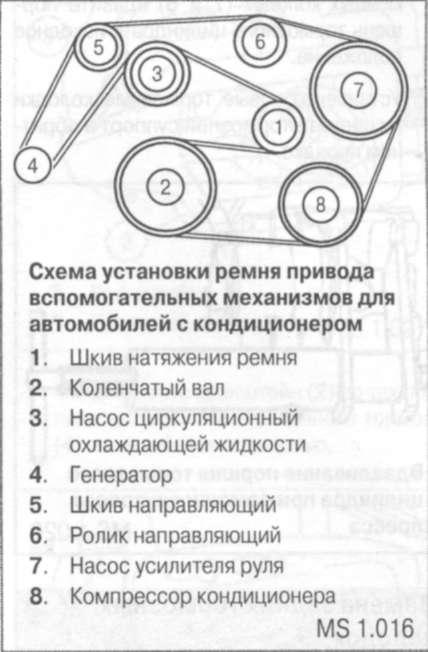 Схема установки приводного ремня на спринтер