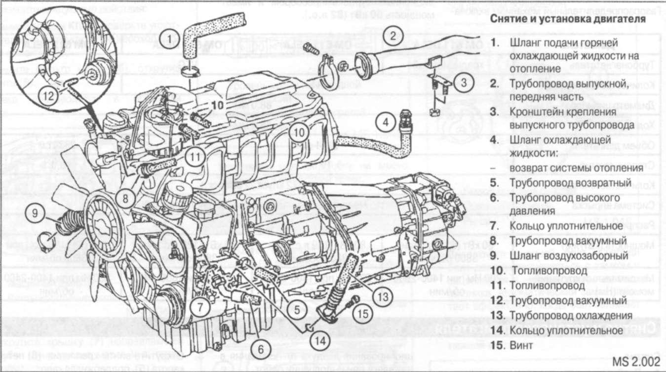 Фото двигателя мерседес спринтер