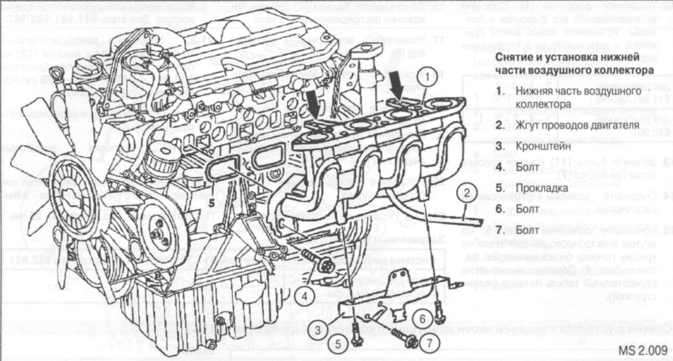Двигатель 611 cdi схема