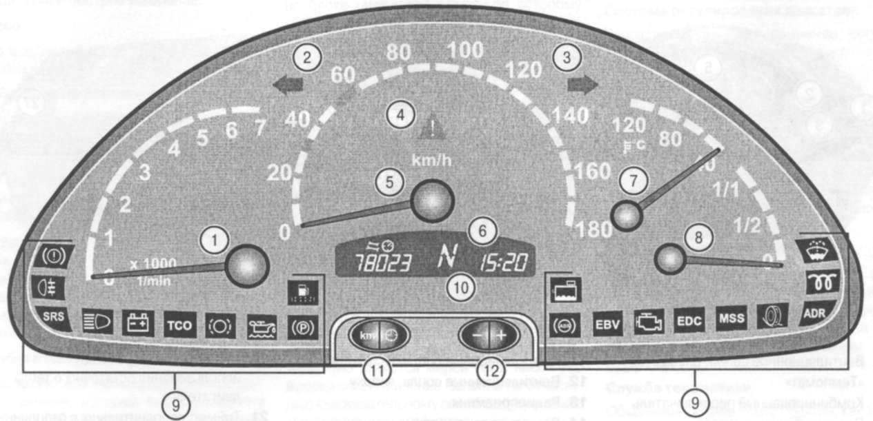 контрольные лампы панели приборов мерседес спринтер 213