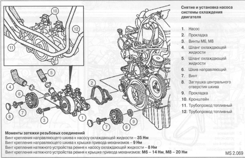 схема системы смазки двигателя om-612 мерседес