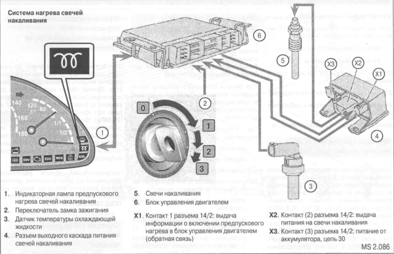4.1.10 Функция управления впрыскиванием главной порции топлива
