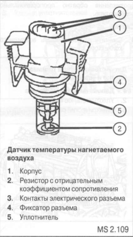 Как сделать своими руками датчик температуры воздуха для авто