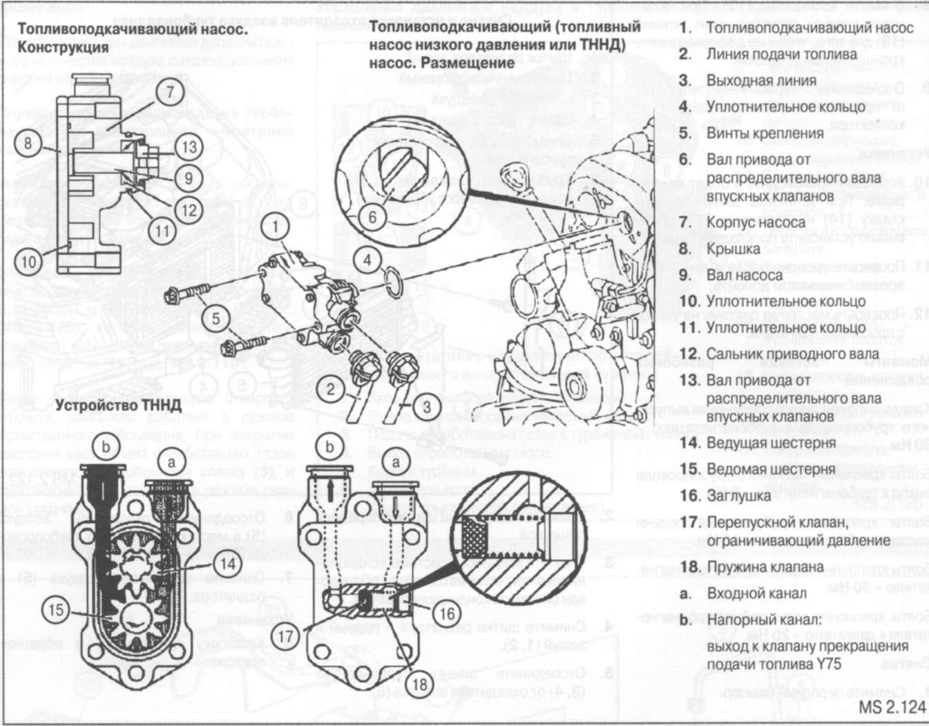 топливная система мерседес ом 501