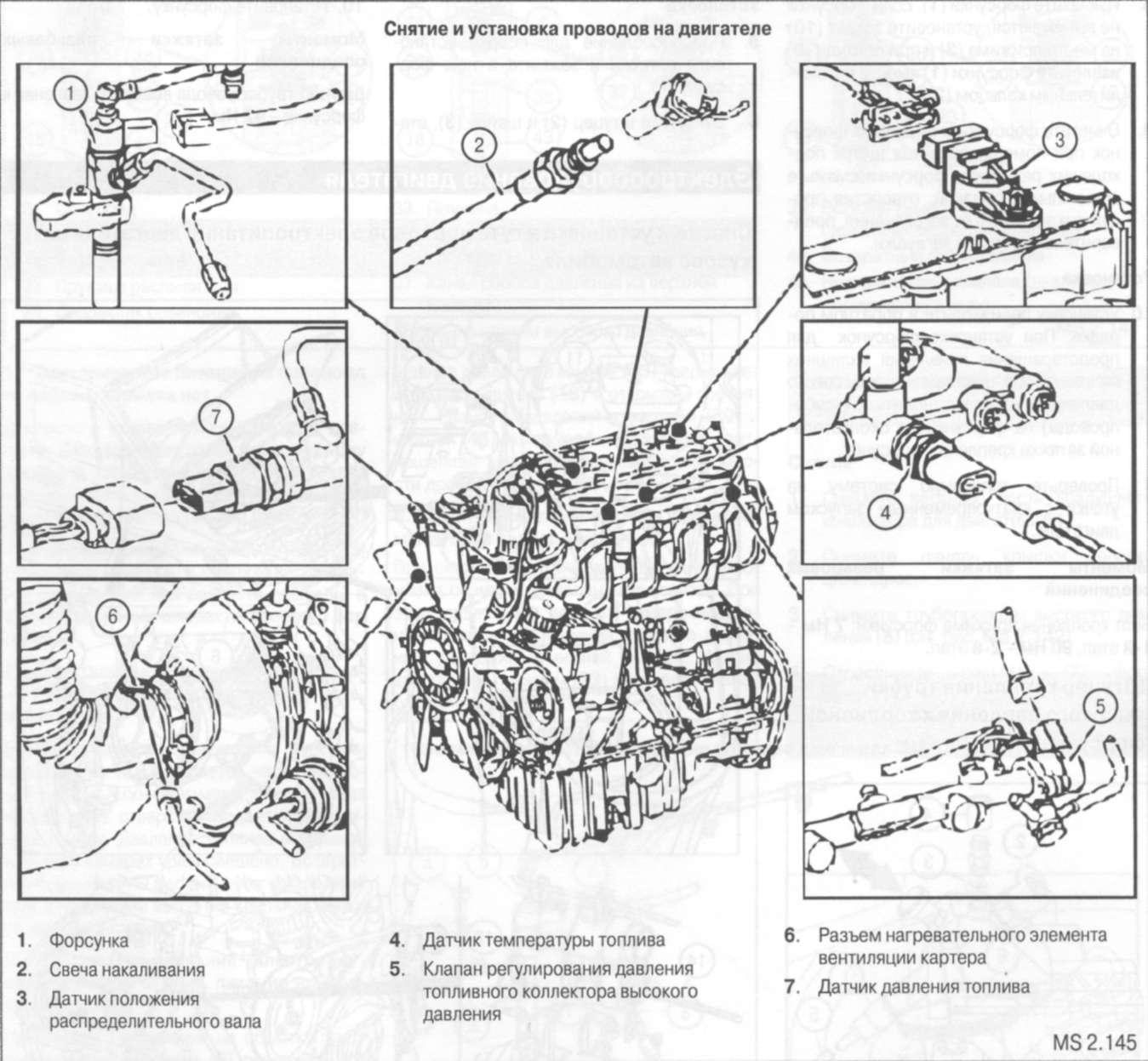 4.2.2 Снятие и установка жгута проводов электропитания двигателя на кузове автомобиля