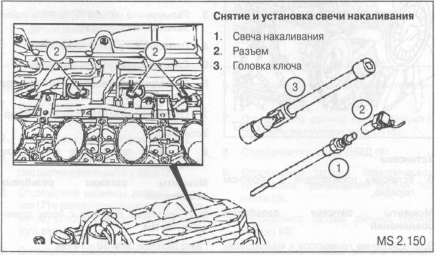 4.2.6 Снятие и установка шкива привода генератора