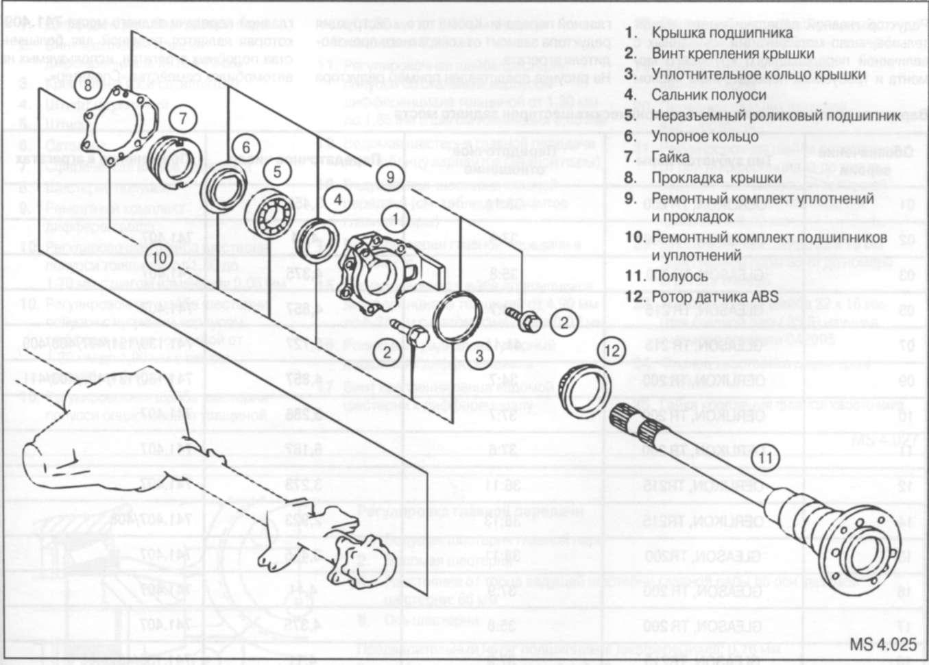 замена подшипника задней ступицы мерседес 416