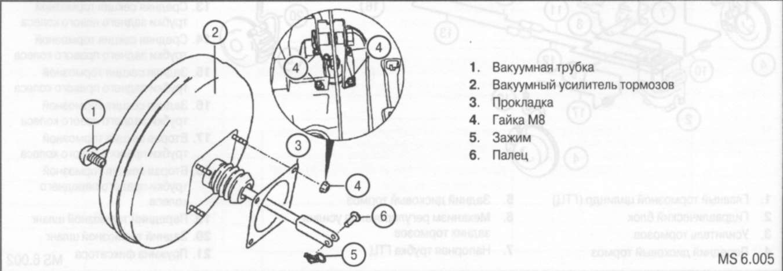 8.1.5 Главный тормозной цилиндр