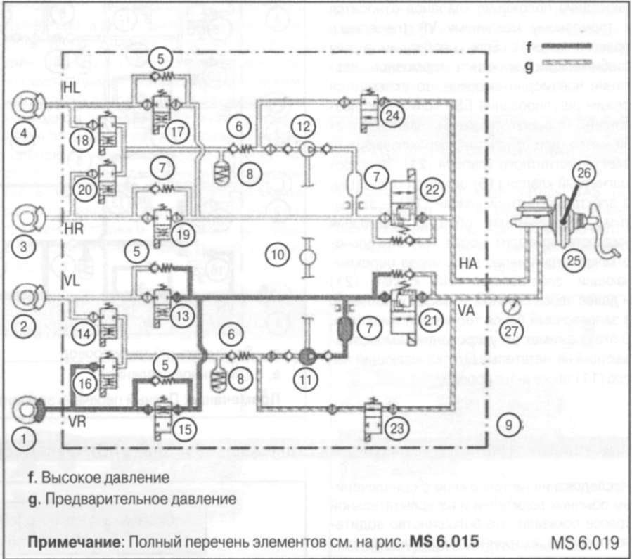 8.5.1 Функционирование системы