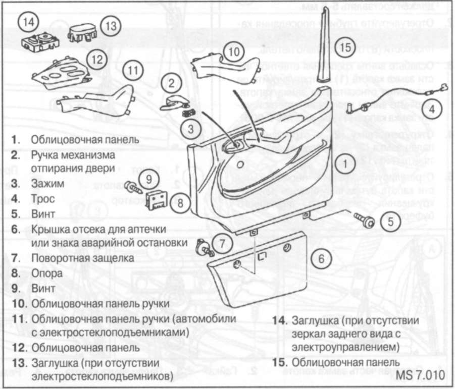 Схема внутренней облицовки