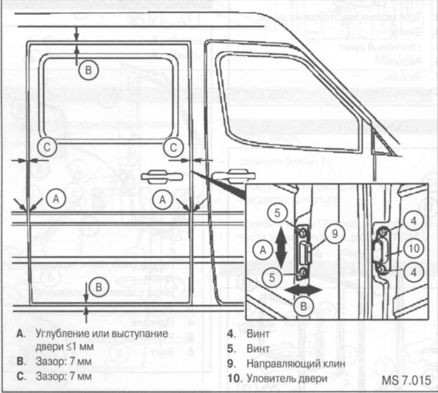 Схема сдвижной двери автомобиля
