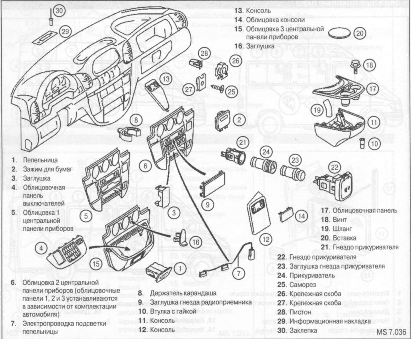 9.13.2 Схема крепления подушки безопасности переднего пассажира