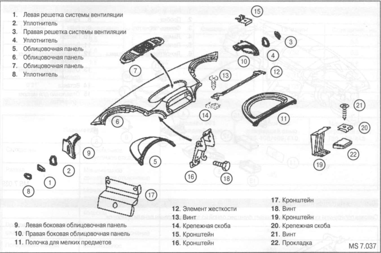 9.13.3 Схема установки элементов центральной панели приборов