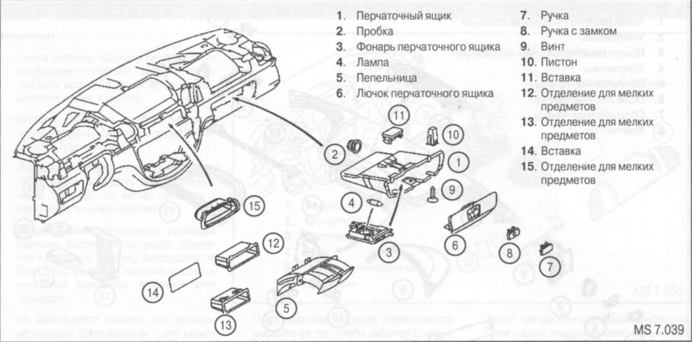 9.13.5 Схема элементы облицовки и крепления приборной панели