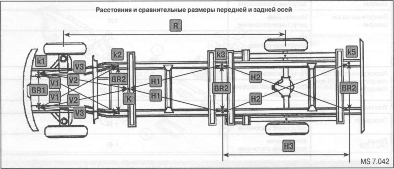 9.15.4 Углы установки задних колес