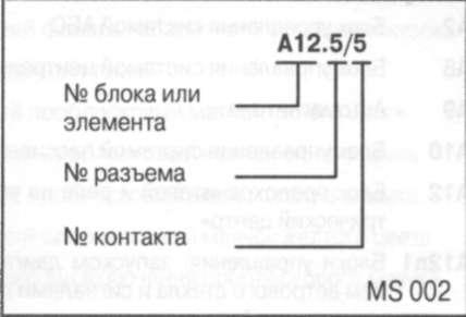 9.16.5 Расположение и обозначение точек присоединения на