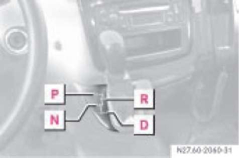 2.3.3 Механическая коробка переключения передач