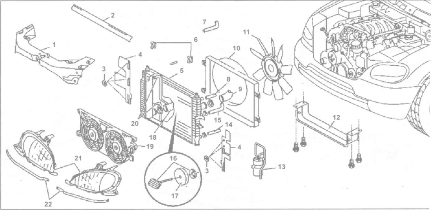 9.1 Проверка герметичности системы охлаждения