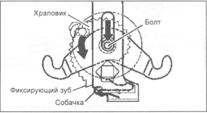 20.8.2 Разборка и сборка стояночного тормоза