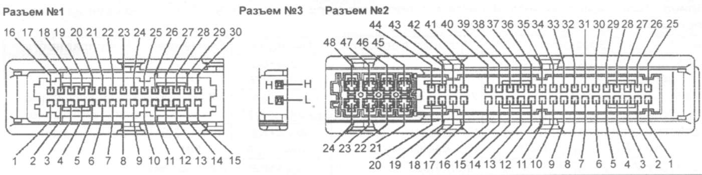 Разъемы электронного блока