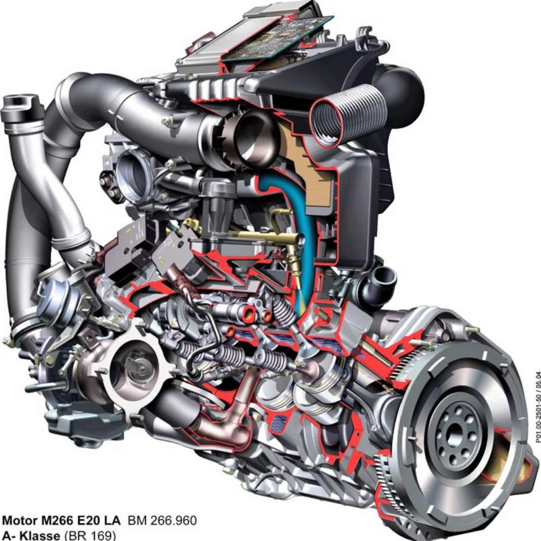 3.1.1 Бензиновый двигатель М266