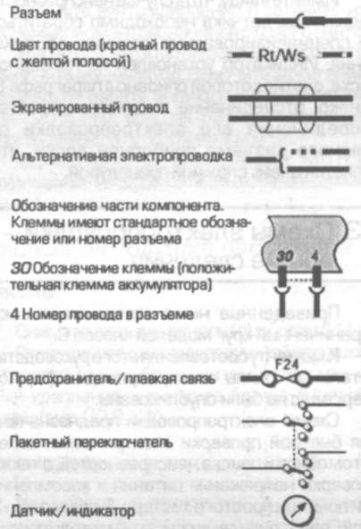 13.1 Схемы электропроводки -общие сведения.