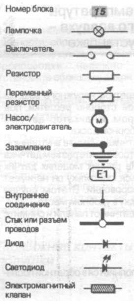 Схема пуска и зарядки