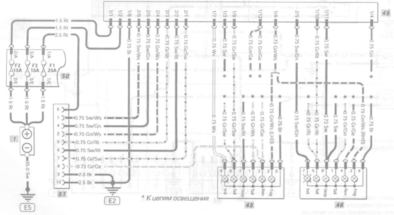 Схема предохранителей на мерседес w202