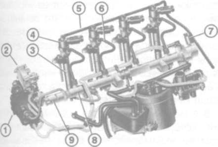 Схема системы Common Rail: 1