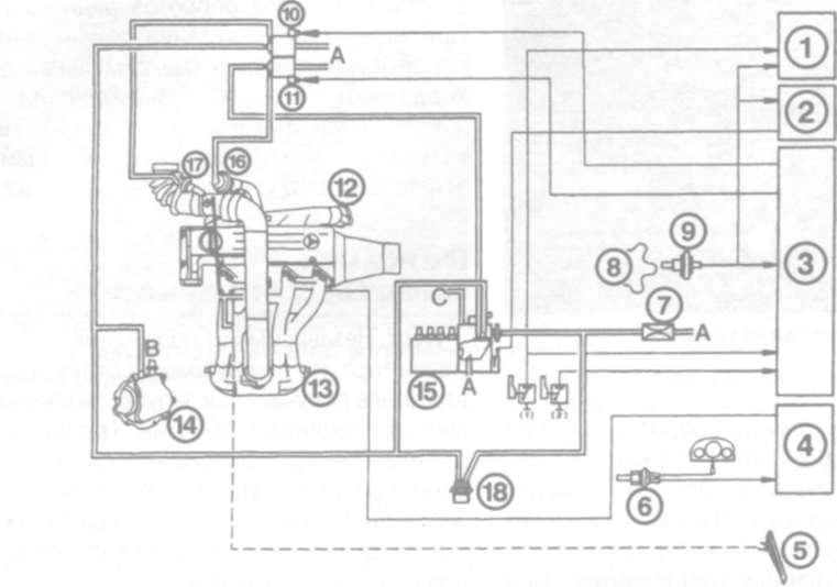 Схема вакуумных линий и