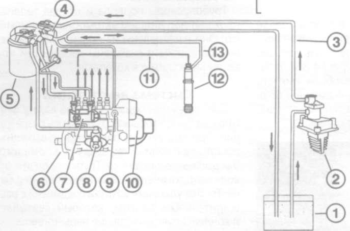 4 - топливный фильтр