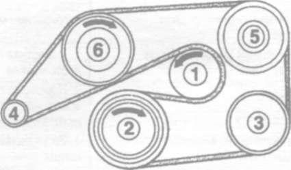 как поменять ремень на мерседес мл 320