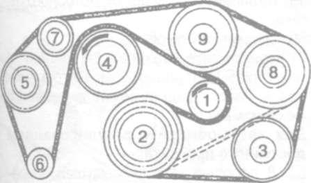 натяжной ролик ремня навесных агрегатов мерседес мл 320