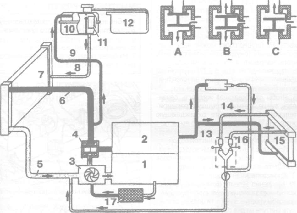 W210. Проблемы с печкой.