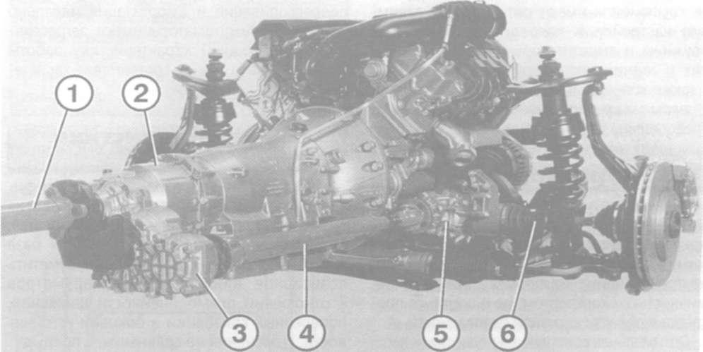 Схема трансмиссии модели