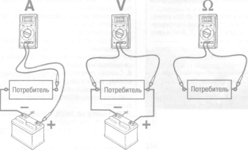 подключения мульти-метра