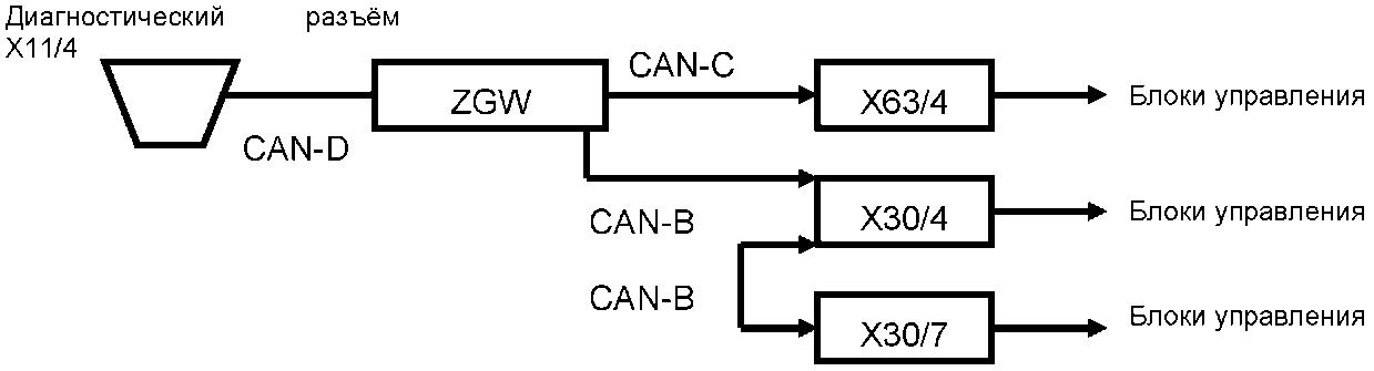 Распределитель потенциалов CAN