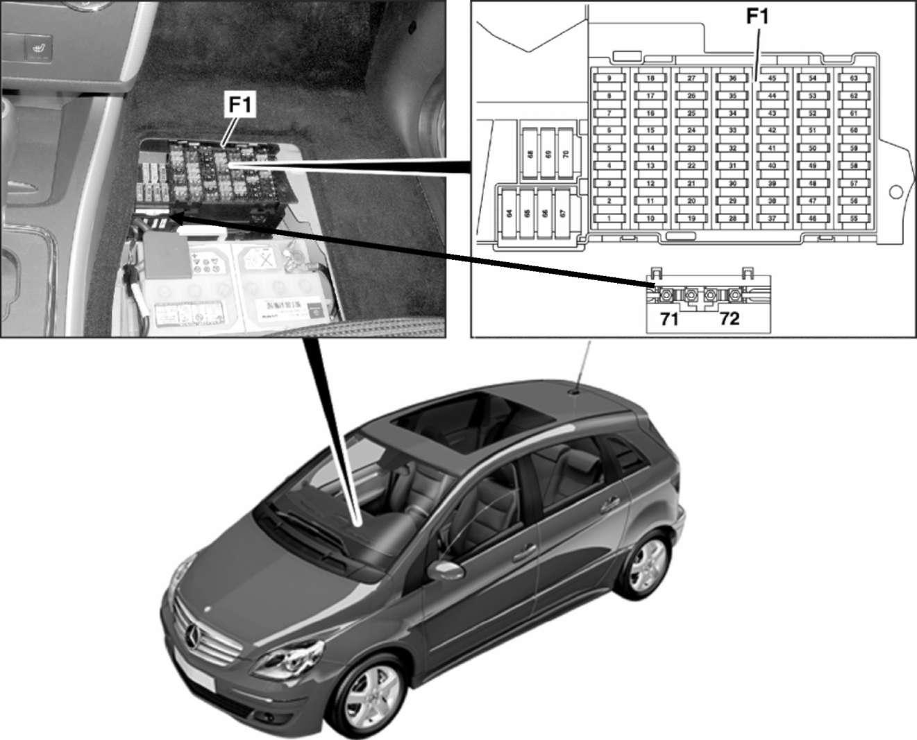 Схема расположение предохранителей mercedes
